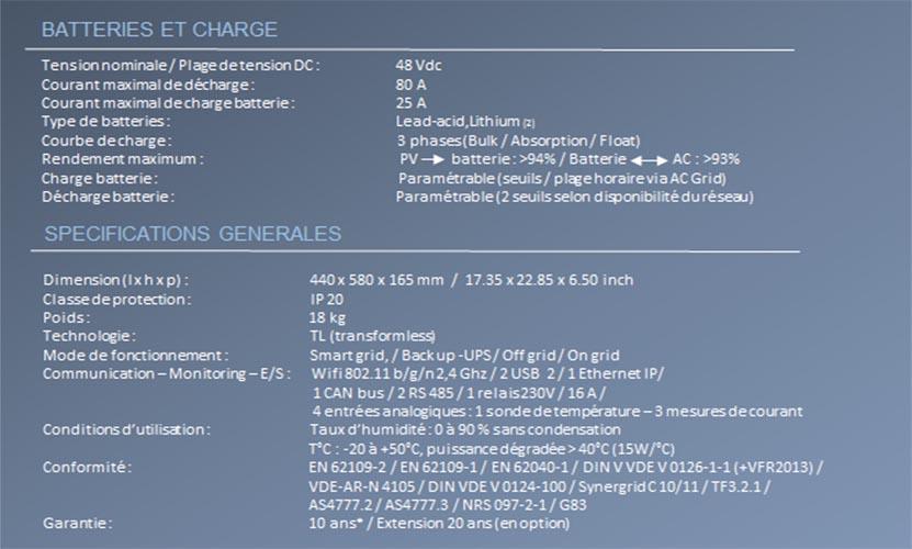 Specification bis Imeon 3.6 FR