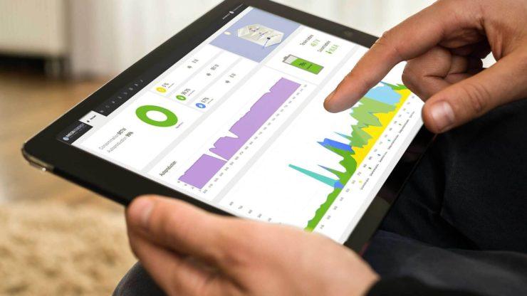 imeon-monitoring-visualisez-les-performances