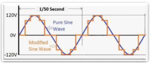 Pure Sine Wave imeon energy