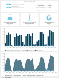 web report